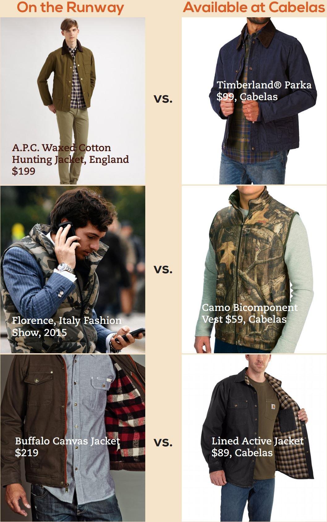 Runway fashion vs. Cabelas fashion
