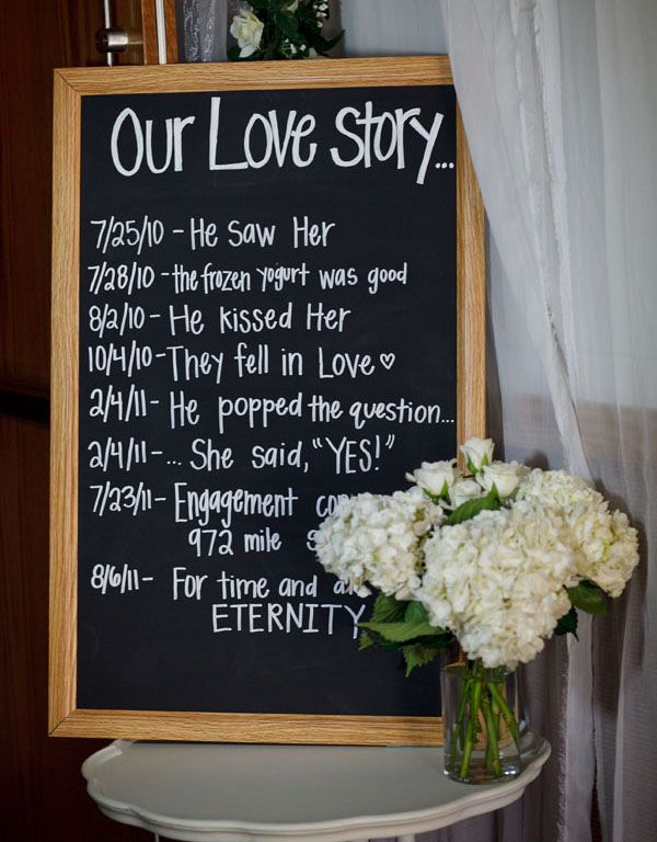 Blog - Wedding Inspiration | Chalkboard 6 | Minneapolis Northwest